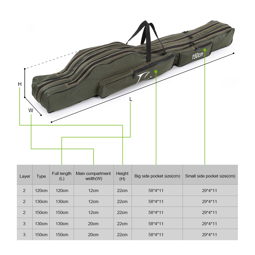 Image 4 - FDDL Portable  Multifunction Fishing Bag  Carrier Canvas 130/150CM Fishing Rod Bags  Two / Three Layer  Storage Case for Pescafishing rod bagrod bagfishing bag -