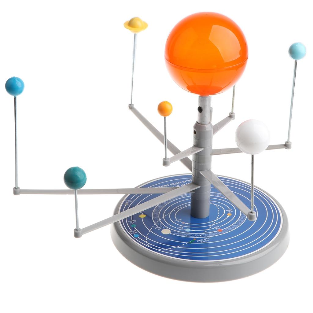 solar system model - HD1024×1024