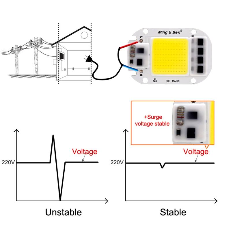 LED COB լամպի չիպային ճառագայթներ 20W 30W 50W - Լուսավորության պարագաներ - Լուսանկար 6