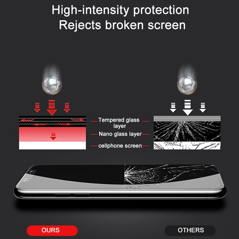 9D Full Coverage Screen Protector For Xiaomi Redmi Note 6 pro Tempered Glass On Xiomi Redmi 6 6A Mi 8 Se Poco F1 Protective Film (7)