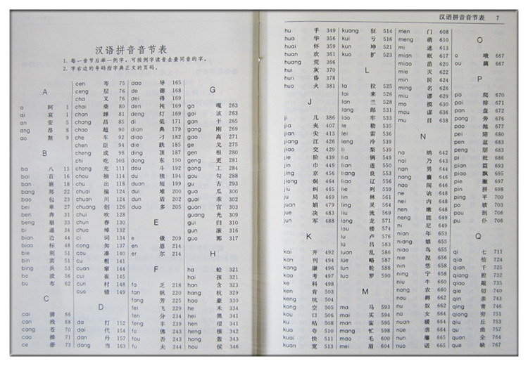 Chinese traditional character Dictionary Chinese ancient word dictionary for Chinese learners