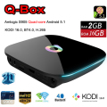 Luxury Android 5.1 TV Box Amlogic S905 Quad Core 64-bit 2G 16G Smart Mini PC 4K 3D Media Player Kodi 2.4G/5G Wifi BT4.0 Gigabit