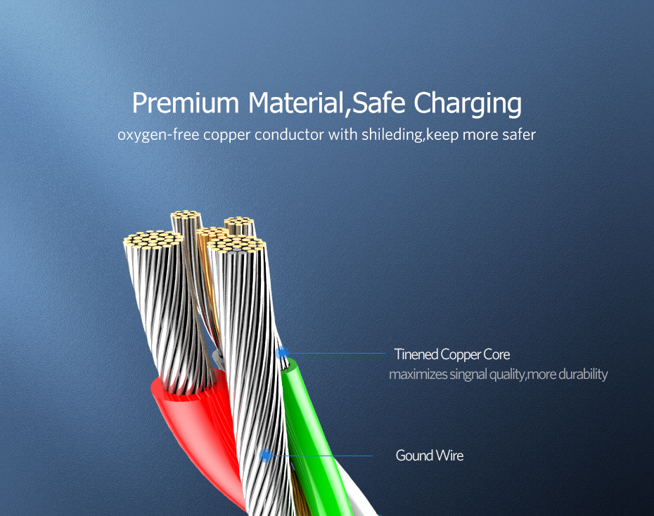 Ugreen Micro USB Cable 2.4A Nylon Fast Charge USB Data Cable for Samsung Xiaomi LG Tablet Android Mobile Phone USB Charging Cord 10