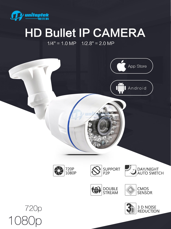01 Kamẹra IP IP