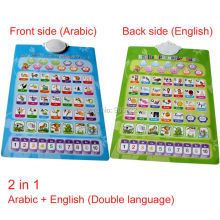 Arabic & English Language Learning Machine Electronic Baby ABC Alphabet Infant Early Education Sound Chart(China)