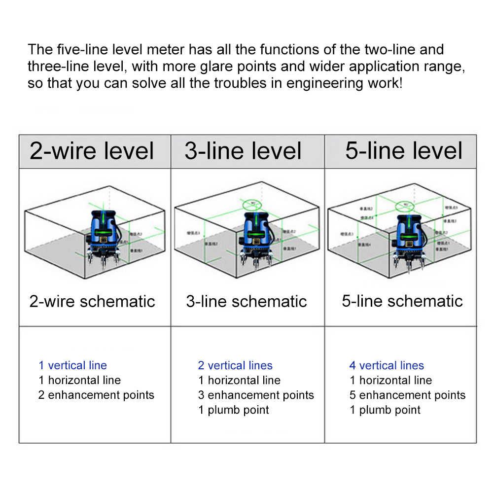 5 линий 6 очков зеленый лазерный луч Лазерный уровень 2 линии 3 линии мощный автоматический самонивелирующийся 360 горизонтальный вертикальный крест