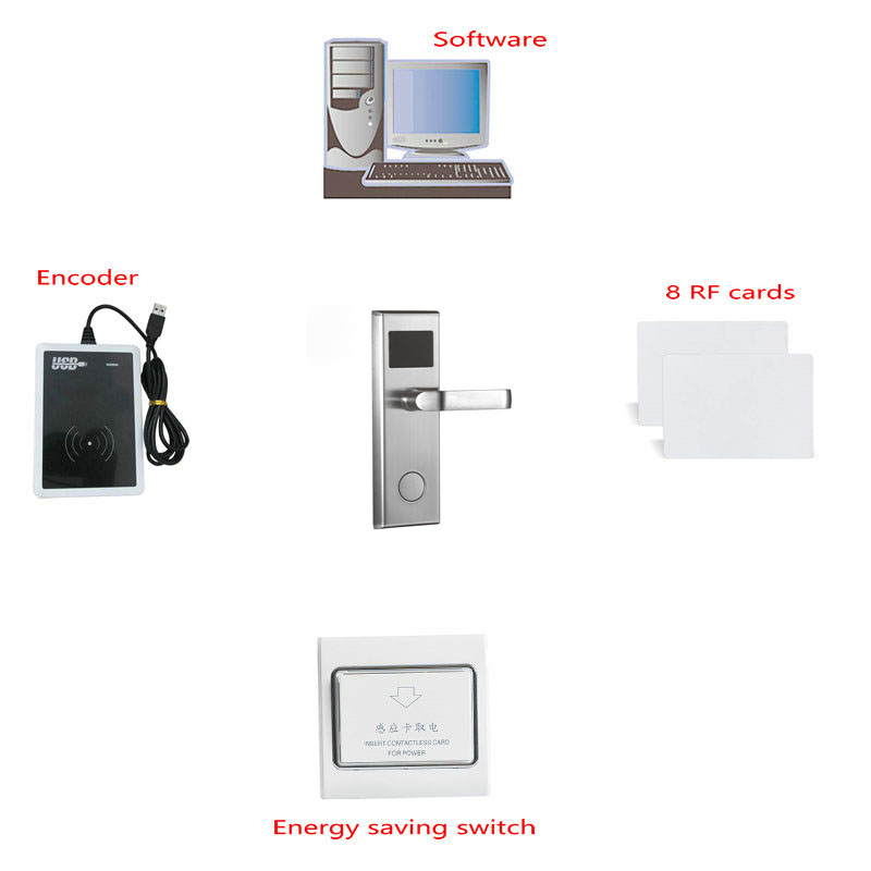 Digital RF Card hotel key card lock with pro usb card system (1pc lock,1pc encoder ,5pcs cards,1pc switch, software) non standard die cut plastic combo cards die cut greeting card one big card with 3 mini key tag card