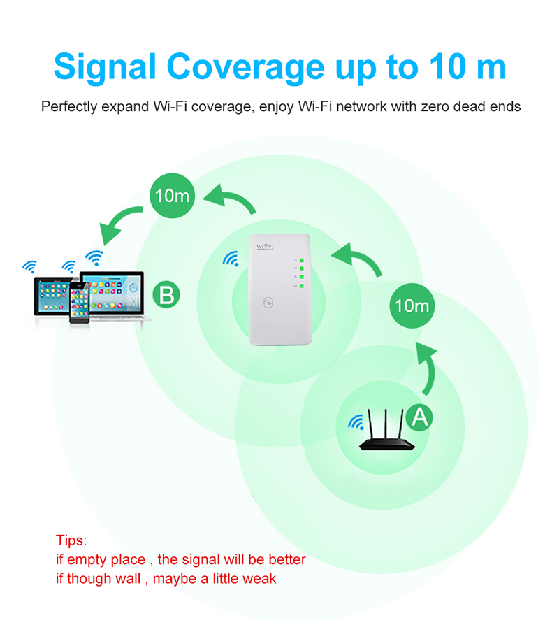 Wireless Wifi Repeater Wifi Range Extender 300Mbps Network Wi fi Amplifier Signal Booster Repetidor Wifi Access Point 3