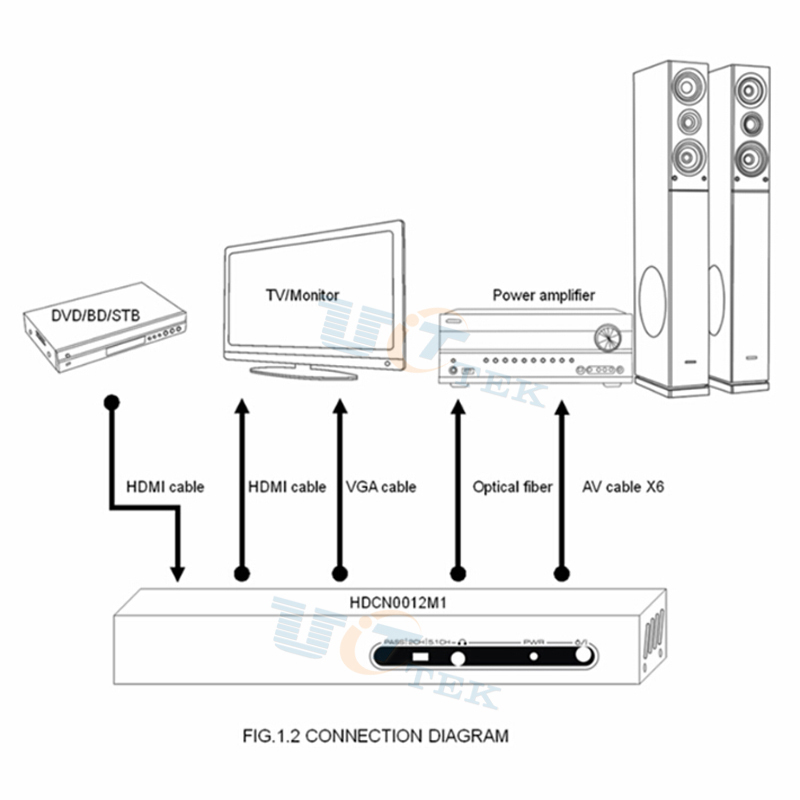 Optical Cable For Surround Sound Wiring Diagram