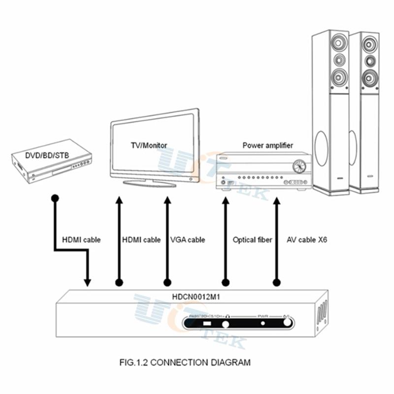 hdmi surround sound wiring diagram