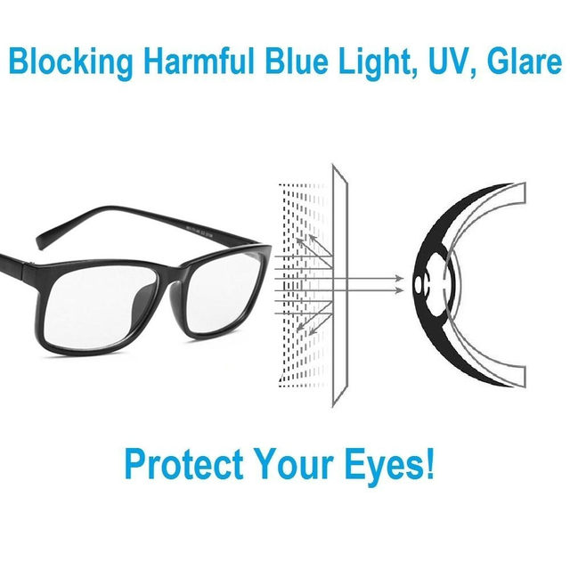 Online Shop Anti Blue Light Blocking Filter Reduces Digital Eye - What is invoice processing online glasses store
