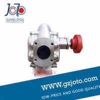 Stainless Steel 304 200L/min 0.33Mpa KCB-200 Gear Oil Pump without Motor (only the pump head)