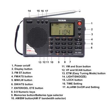 Радиоприемник TECSUN PL-380, PLL, FM/LW/SW/MW, DSP, Интернет-радио 4