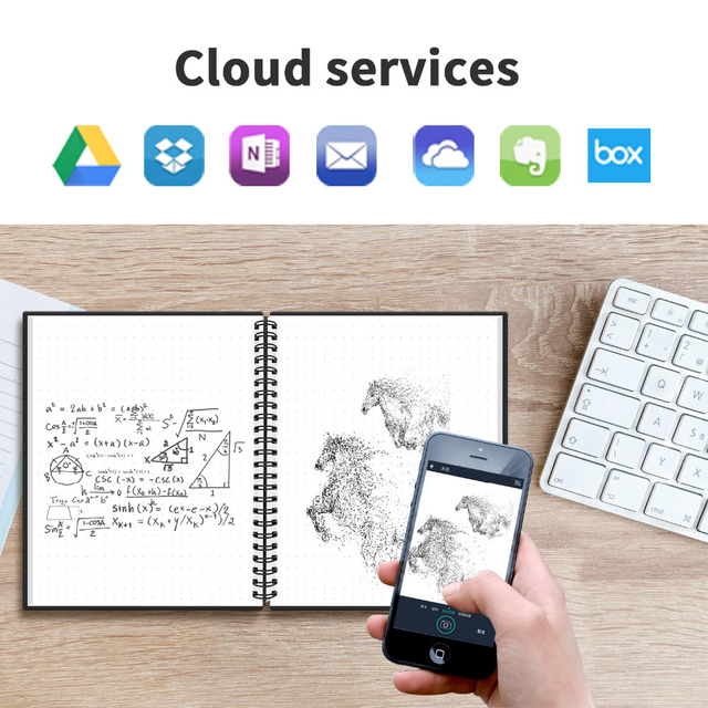 NEWYES A6 size Smart Reusable Erasable Notebook Microwave Wave Cloud Erase Notepad Note Pad Lined With Pen save paper 3