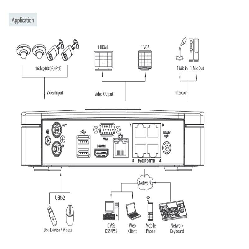 Dahua NVR NVR4104-P-4KS2 NVR4108-P-4KS2 4 PoE Ports Video Recorder 4Ch/8CH Smart Mini 1U Up to 8MP Resolution Max 80Mbps H.265
