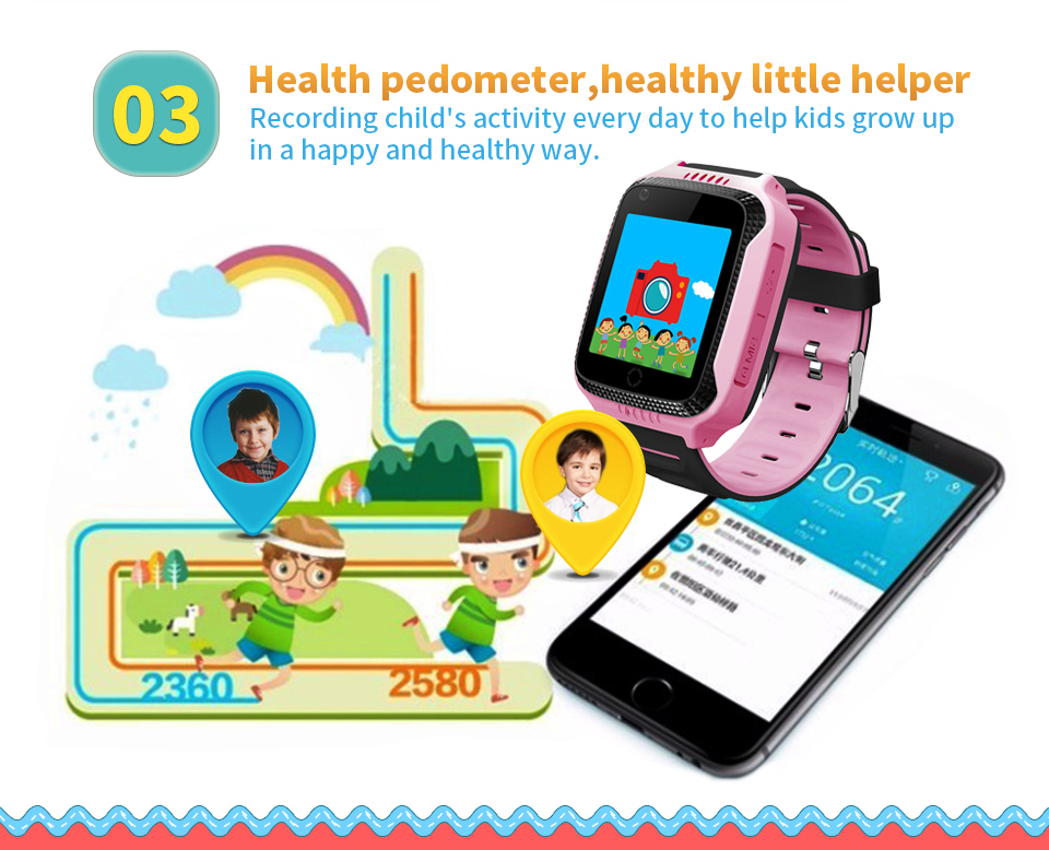 Benovel Q528 Y21 Children GPS Smart Watch With Flashlight Baby Watch 1.44inch SOS Call Location Device Tracker for Kid Safe watches (8)