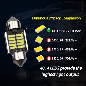 Image 2 - 2Pcs 3030 SMD Map Dome Lights 31mm LED Light 6500K White SMD Car Dome Double Tip Reading Lamp Roof Bulb LED Lamps For Cars
