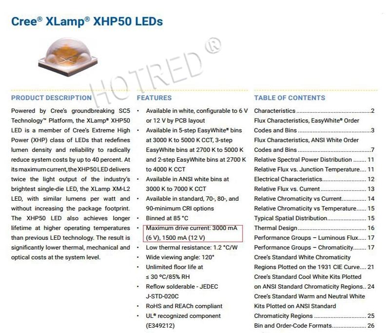 XHP50