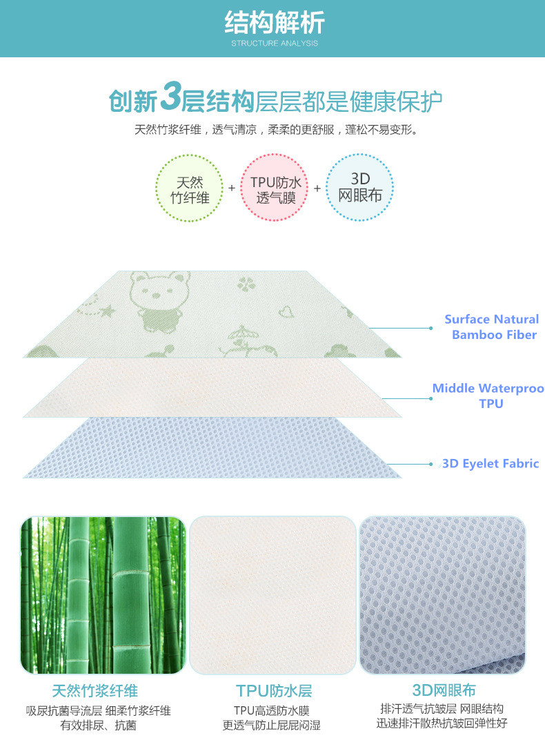 Baby Changing Pad Cover Strong Absorbent&Breathable Portable Foldable Washable Bamboo Fiber Waterproof Baby Summer Changing Mat (5)