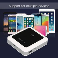 Portable Power Bank Wireless Router 100Mbps 3G/4G LTE Mobile Wifi Hotsport SIM Card Travel Wifi Router