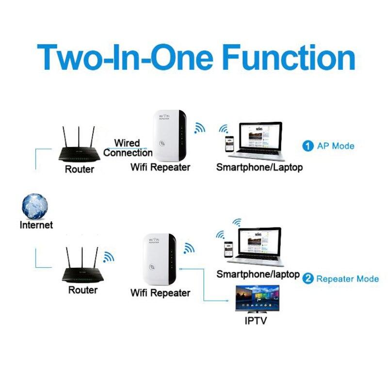 უსადენო N 802.11N / B / G WPS 300Mbps WiFi - ქსელის აპარატურა - ფოტო 6