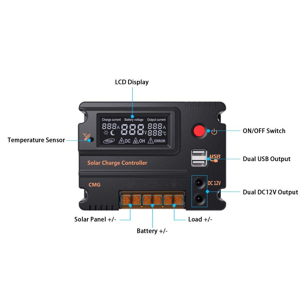 automático proteção contra sobrecarga compensação temperatura