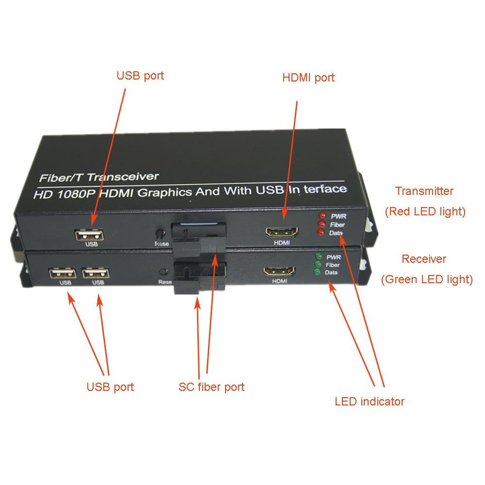 Yüksek Kaliteli HD 1080 P HDMI Genişletici Optik Medya - İletişim Ekipmanları - Fotoğraf 3