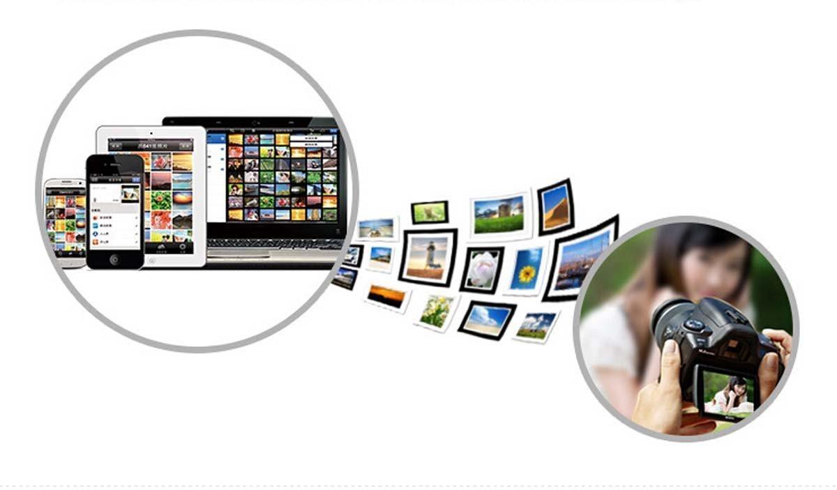 EZ compartir Wireless lector de tarjetas SD adaptador de tarjeta de memoria Micro SD - 4