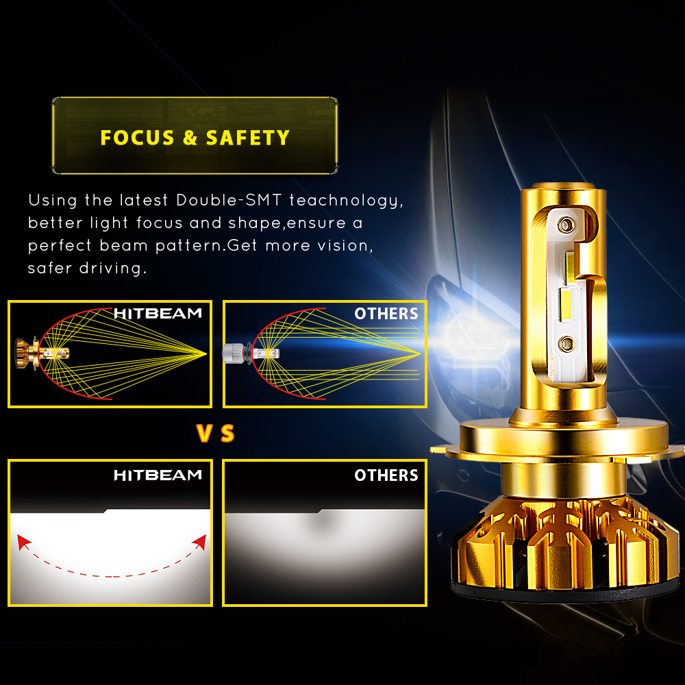 Image 4 - Mini Super Bright Car Headlight H7 H4 H11 led H1 LED bulb HB3 9005 HB4 9006 H3 H8 60W 12000lm Auto Bulb Headlamp 6500K car Light-in Car Headlight Bulbs(LED) from Automobiles & Motorcycles
