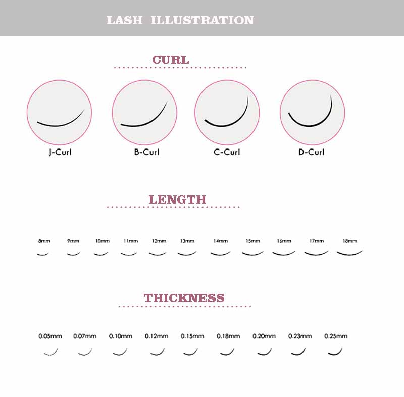 Lashcurlthickness length