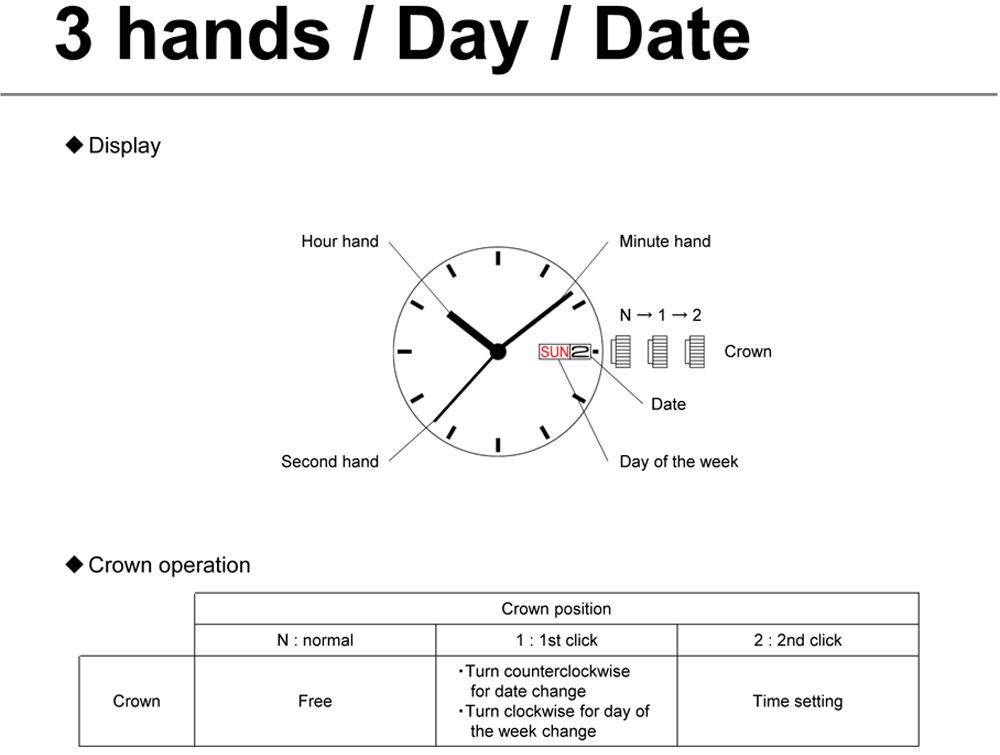 standard_3hands_day_date_OM_20151201