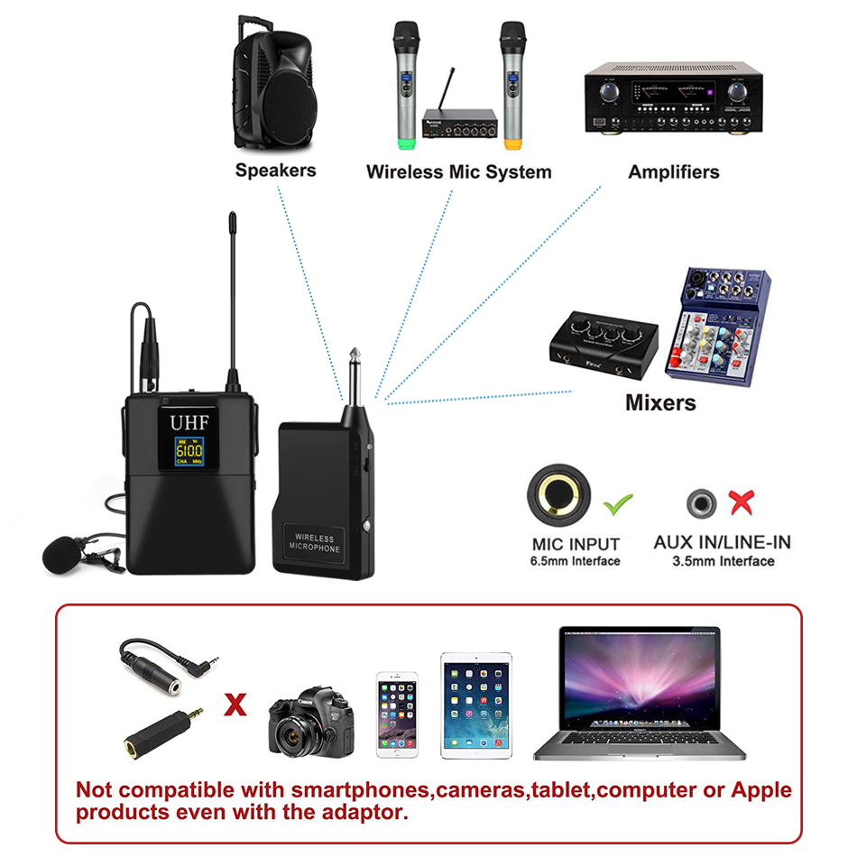 Microphone-Professional-UHF-Wireless-Microphone-System-Lavalier-Lapel-Mic-Receiver-Transmitter-for-Camcorder-Recorder-Microphone (3)