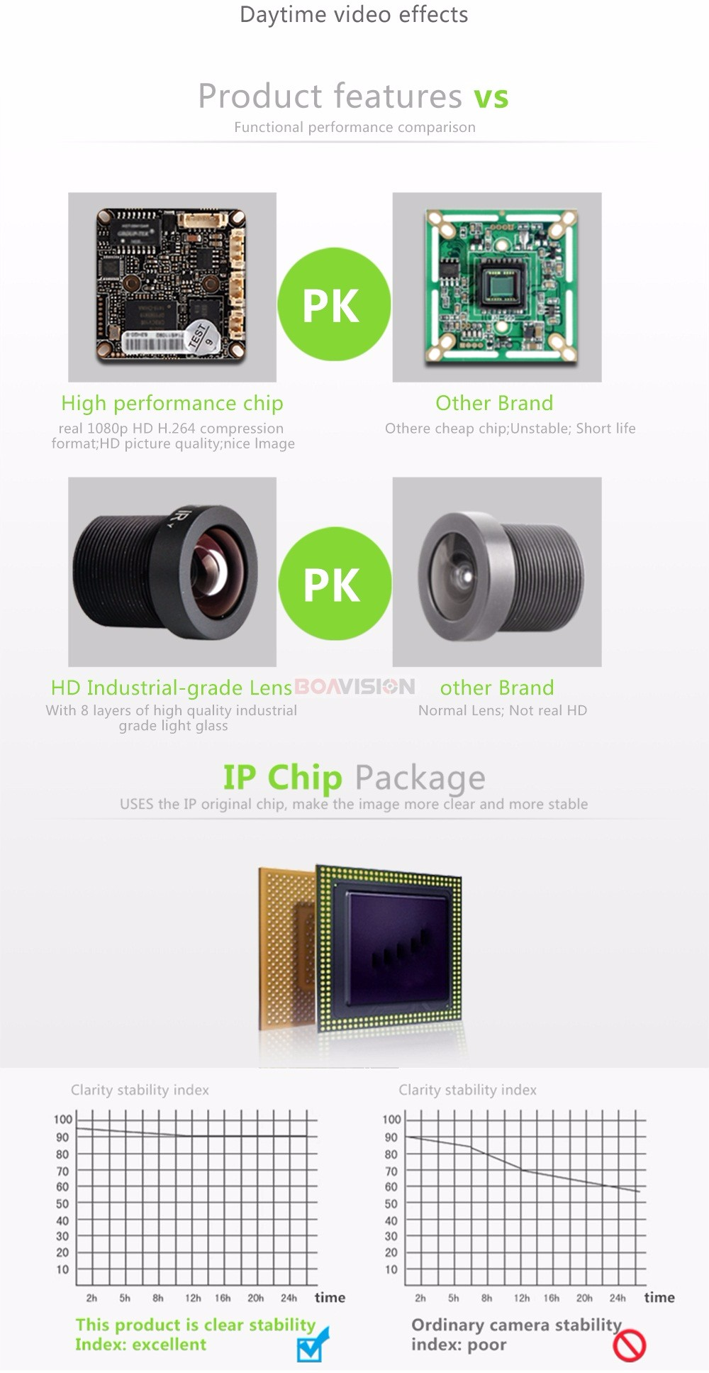 06 720P IP Camera