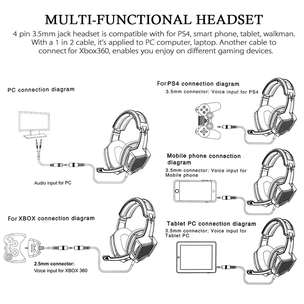 Sades SA 920 5 in 1 Stereo Gaming Headset Headphones with Mic for Laptop PS4 Xbox aliexpress com buy sades sa 920 5 in 1 stereo gaming headset Headphone with Mic Wiring Diagram at creativeand.co