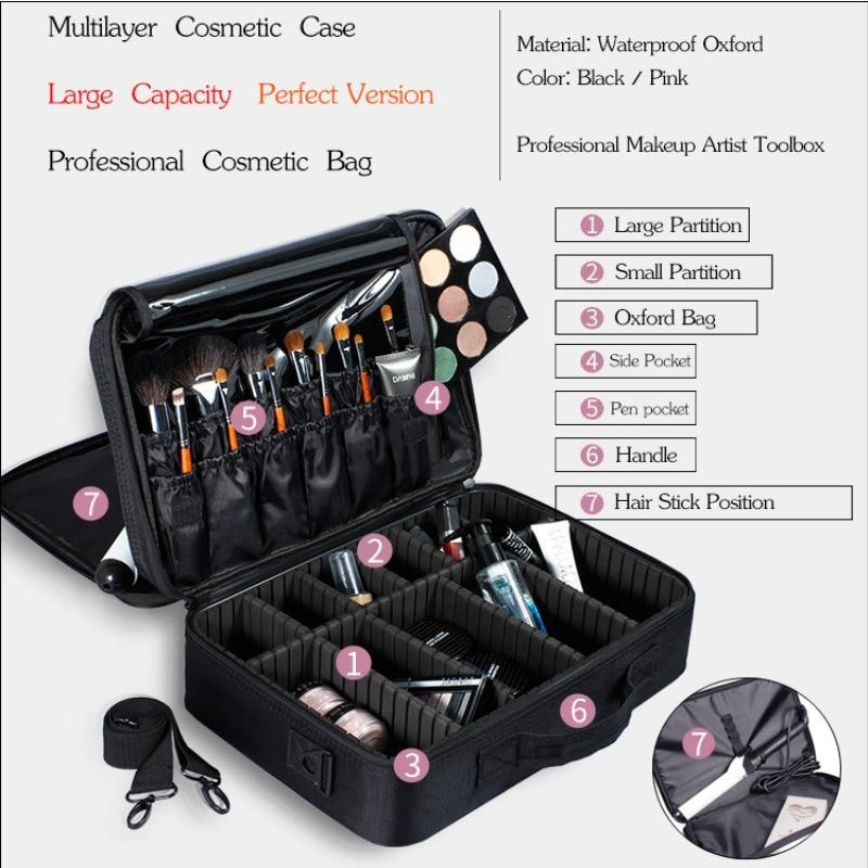 Women Cosmetic Bag Large Professional Case Nail Pattern Semi-permanent Tool Box Storage Makeup