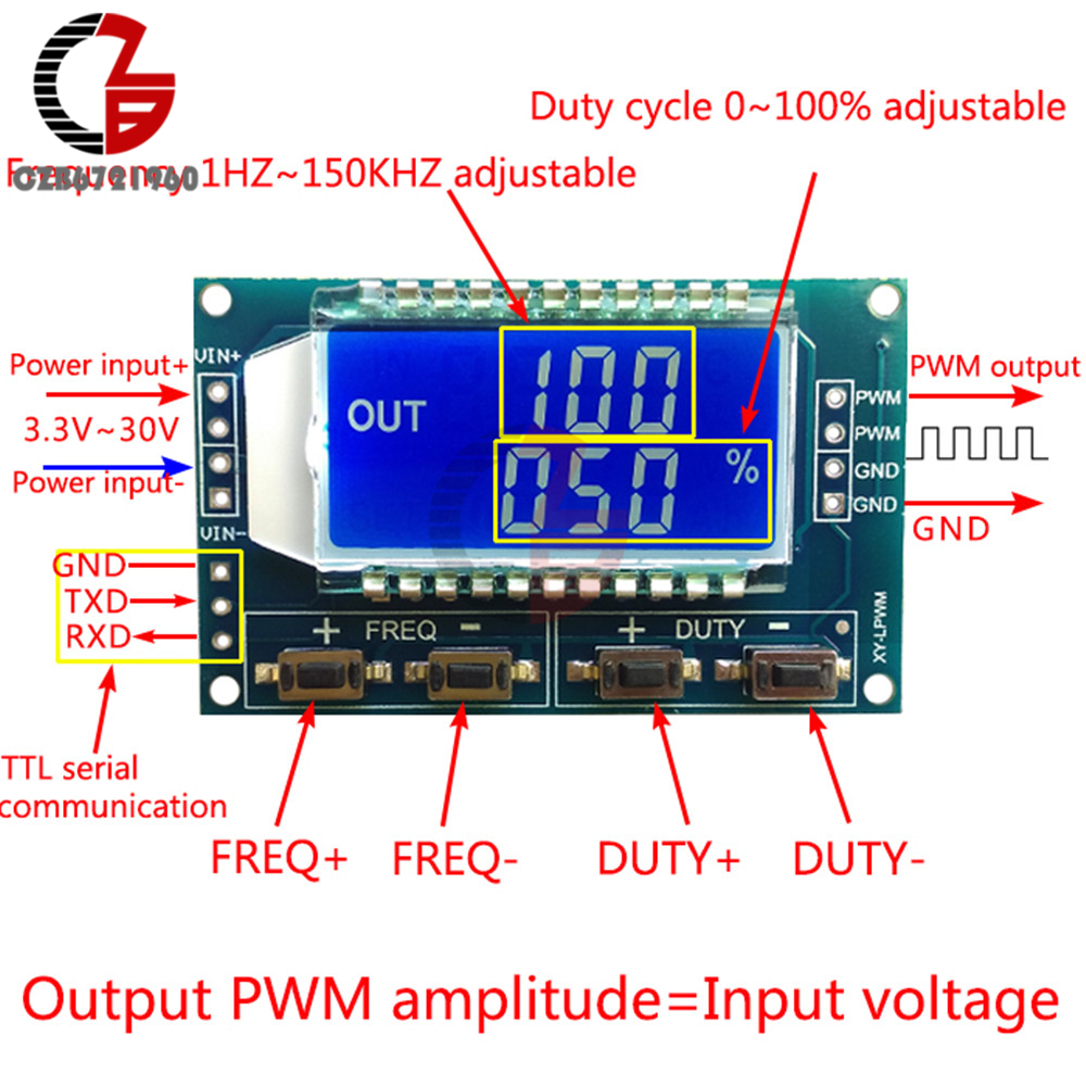 1hz 150khz Signal Generator Module Adjustable Pwm Pulse Frequency Stepper Motor Controller Speed 1 X Picture 2 3