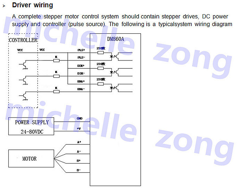 HTB1oIE7JFXXXXbCXVXXq6xXFXXXQ act cnc router 4axis nema34 stepper motor 34hs5460 single shaft dm860a wiring diagram at fashall.co