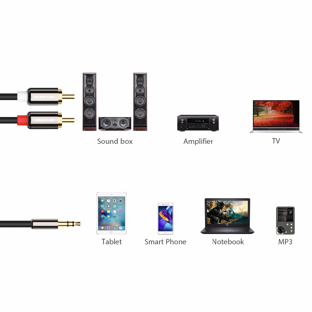 YUNCLOUD RCA Cable 2RCA to 3.5 Audio Cable RCA 3.5mm Jack RCA AUX Cable For phone Edifer Home Theater DVD Amplifiers Subwoofer