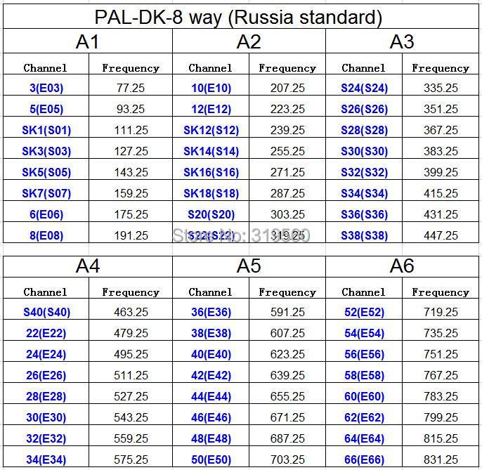 PAL-DK-8 way Russia