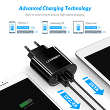 USB Wall Charger – For iPhone 8 /X /7 /6 /iPad