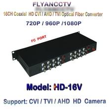 "One Pair 16ch 1080P HDCVI TVI AHD 2MP Video To Fiber Optic Media Converters 16 CH Transmitter Reciever CCTV 1U 19"" Rack"