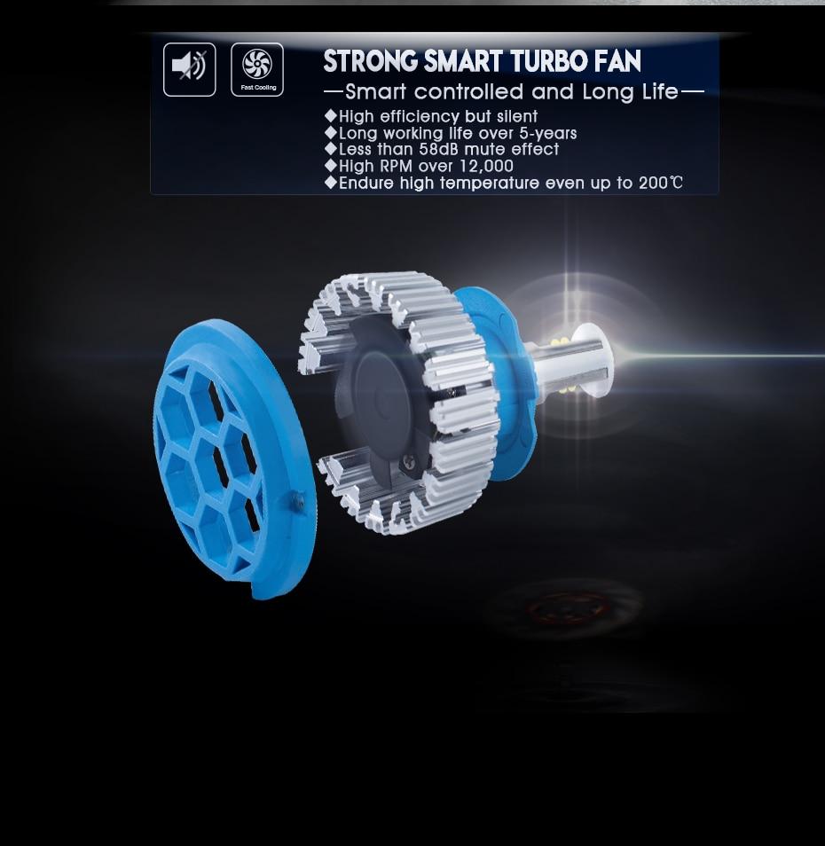 T1 LED CAR HEADLIGHT H4 H7 H11 H1 (7)