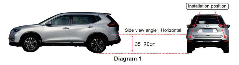 Car Blind Spot Mirror Radar Detection System 35