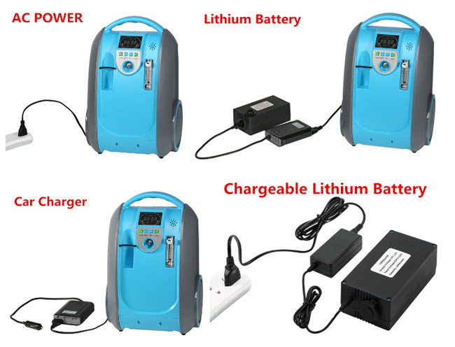 DC Car Use Li Battery Portable Oxygen With Car Charger Lithium Battery and Battery Charger Car Travel Home Use Oxygen Generator