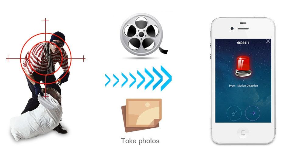 ホームセキュリティ 720P P2P ナイトビジョンカメラ 10