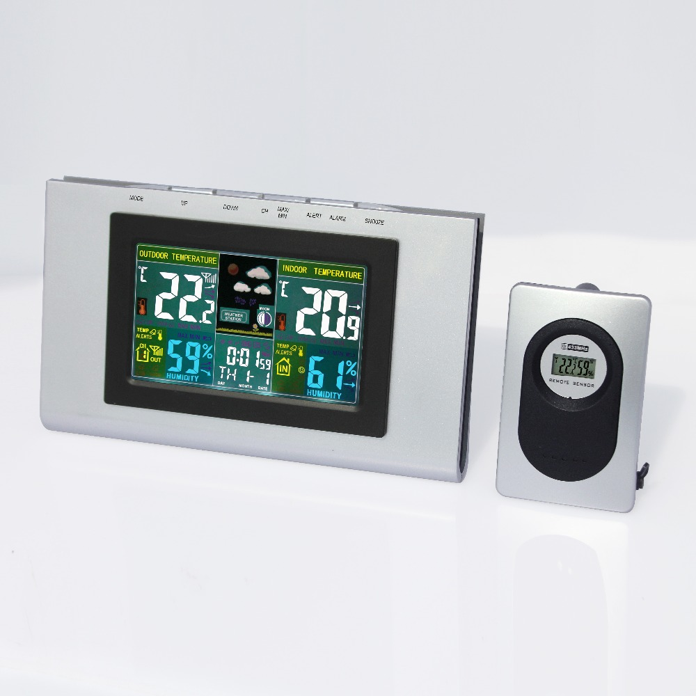 Outdoor Wireless Weather Station with Sensor Thermometers Valid Digital LCD In