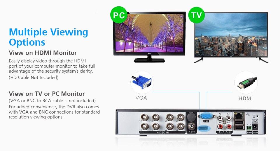 HDMI and VGA
