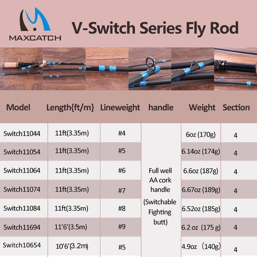 Maximumcatch 4WT-9WT Anahtarı Sinek Çubuk 11FT Fly Olta Ile - Balık Tutma - Fotoğraf 6