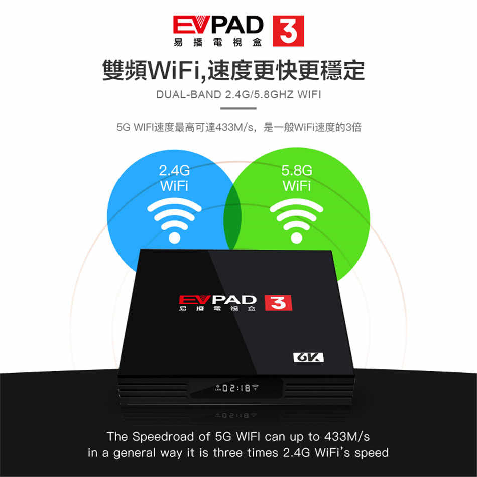 New EVPAD 3 Android TV Box 4K BT Smart IPTV Media Player upgraded from  EVPAD PRO+ for korea Japan North America Europe