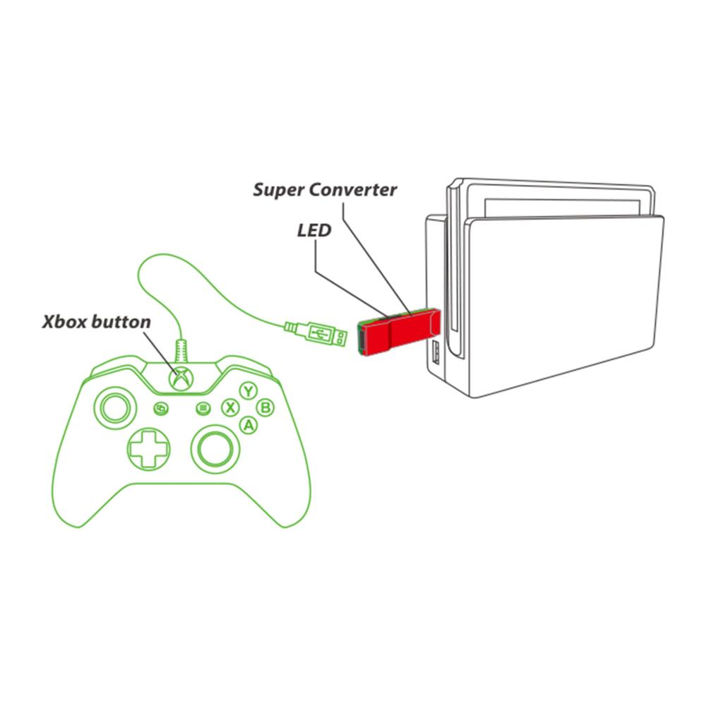Hot Brook Converter Adapter For Xbox 360 One Controller Gamepad Fightstick To Switch Ns In Replacement Parts Accessories From Led Wiring Diagram Consumer